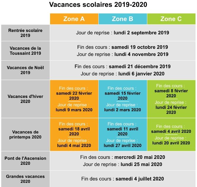 Calendrier Des Vacances Scolaires 2020 2019.Vacances Scolaires Et Periodes Previsionnelles D Ouverture